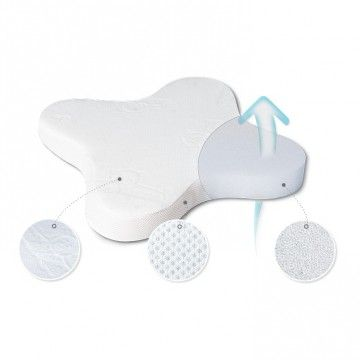 Almohada Butterfly transpirable con tejido 3D 36x36