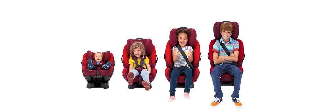 Sillas de auto grupo 0 1 2 3 de 0 a 36 kilos bblandia for Mejor silla coche bebe grupo 1 2 3
