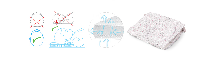 Colchoneta con almohada antipresión C-Pad
